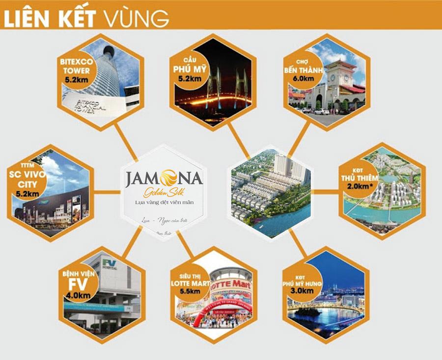 Dự án Jamona Golden Silk quận 7 có liên kết vùng thuận lợi.