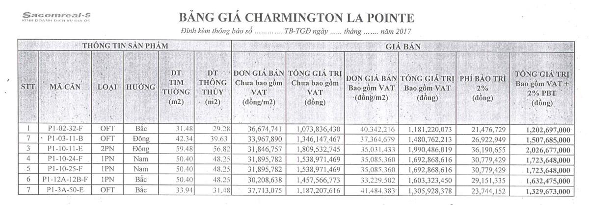 Bảng giá Charmington La Pointe.