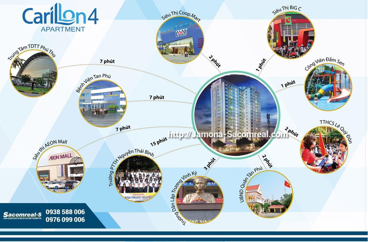 Tiện ích ngoại khu dự án Carillon 4 quận Tân Phú