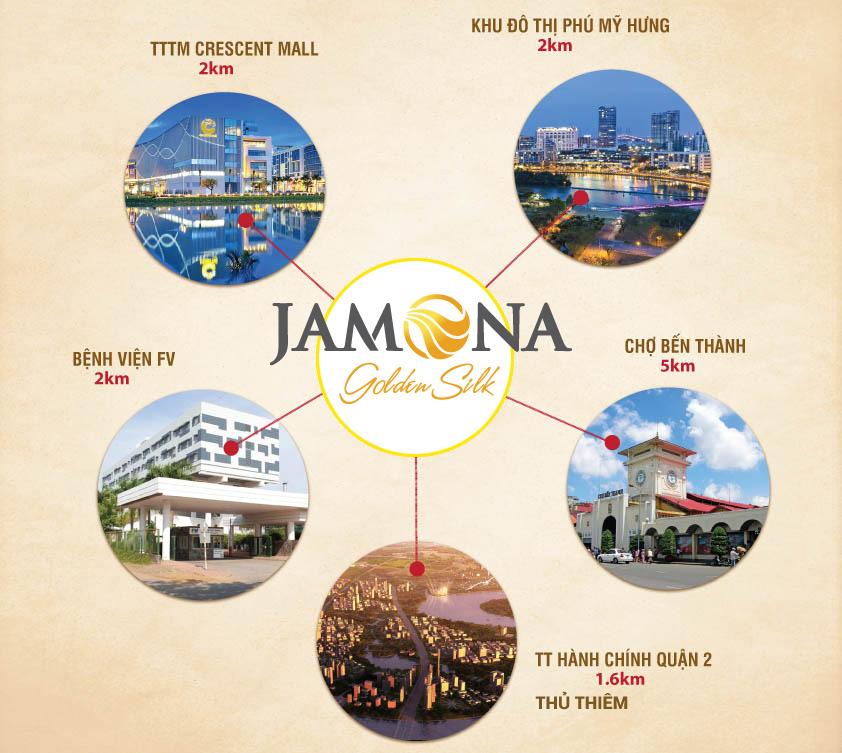 Tiện ích ngoại khu dự án Jamona Golden silk