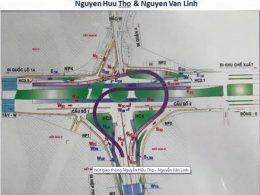 Dự án xây hầm chui tại nút giao thông Nguyễn Văn Linh - Nguyễn Hữu Thọ