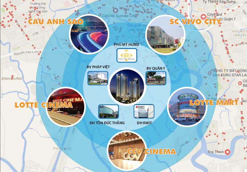 Dự án căn hộ hưng Phát Silver Star có liên kết vùng thuận lợi với nhiều tiện ích xung quanh.