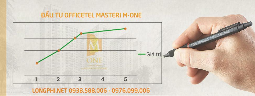 Giá trị đầu tư căn hộ officetel M-One quận 7 sẽ gia tăng theo thời gian.