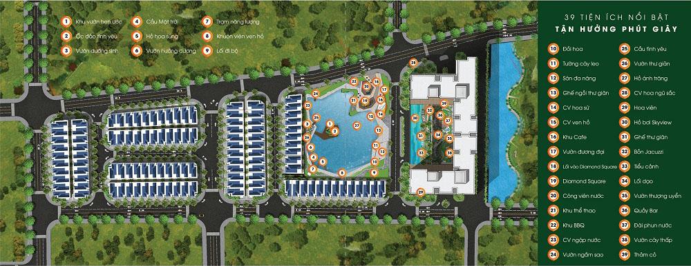 Phân bổ 39 tiện ích nội khu dự án Biệt thự Hưng Phát Green Star quận 7.