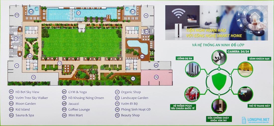 Tiện ích nội khu và hệ thống tiện ích nội khu an ninh, nhà thông minh smart home tại Green Star Sky Garden quận 7.