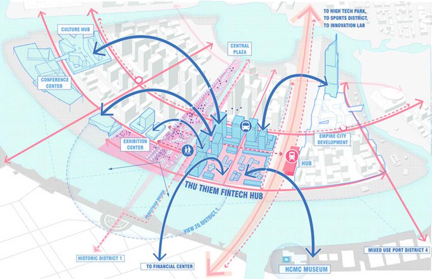 Thủ Thiêm - hạt nhân kinh tế tài chính mới của thành phố phía Đông và của cả Sài Gòn.